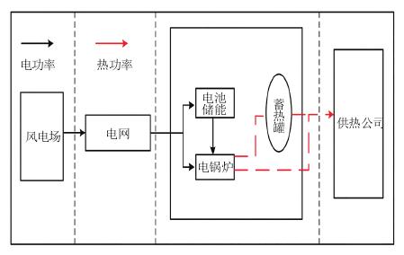 电路 电路图 电子 户型 户型图 平面图 原理图 449_284